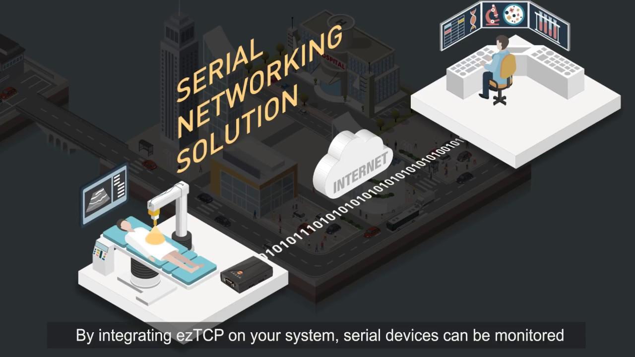 CSC-H64   Serial Ethernet Device Server