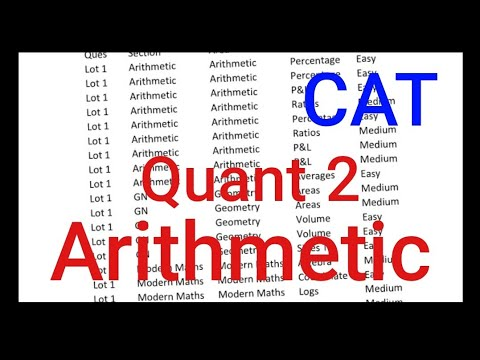 CAT 2018. Arithmetic. Syllabus Importance Difficulty.