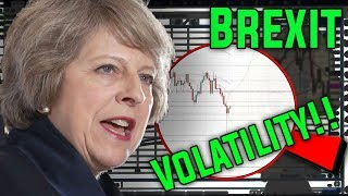 Theresa May Brexit Vote - Forex Trading Technical Analysis