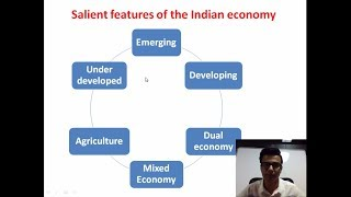 Is India an emerging economy? (HD)