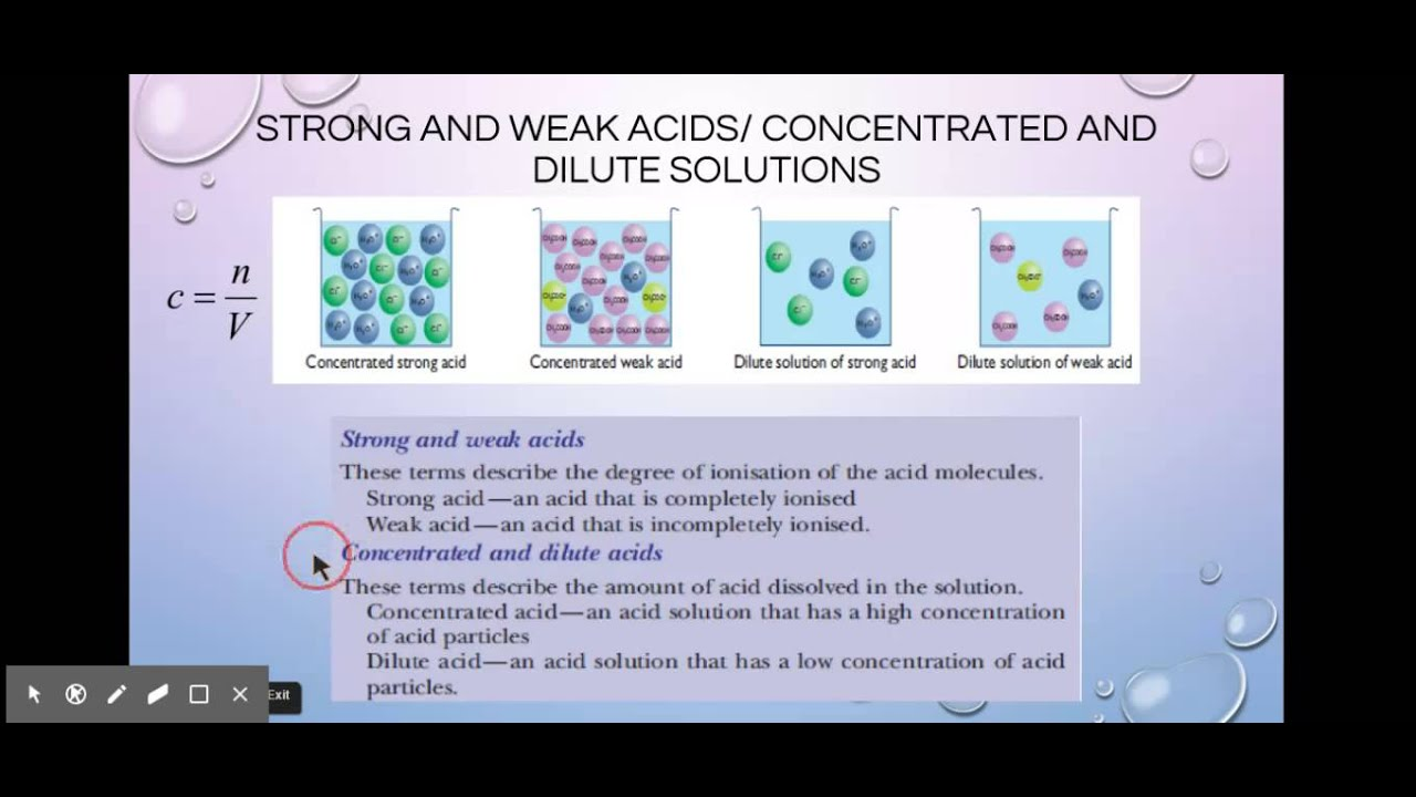 Strong And Weak Acids And Ionisation