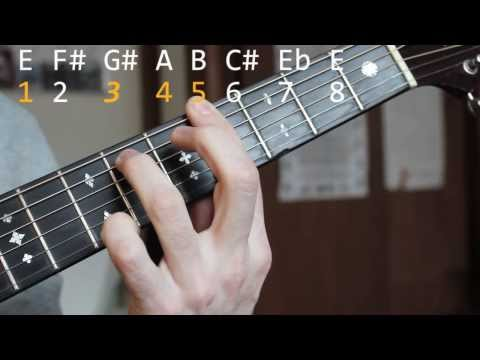 Easy Blues Guitar Songs
