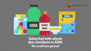 How is the food you're eating affecting your body?