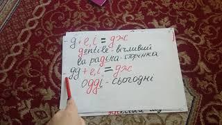 УРОК 1 - алфавіт, правила читання букв та буквосполучень в італійській мові