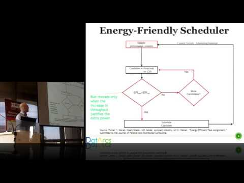 Best Practices - Dynamic Tuning for Energy Efficiency