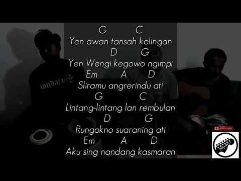 Lirik & chord guyon waton    Sayang - sayang