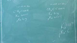 Organic chemistry: Carboxylic acids (3)