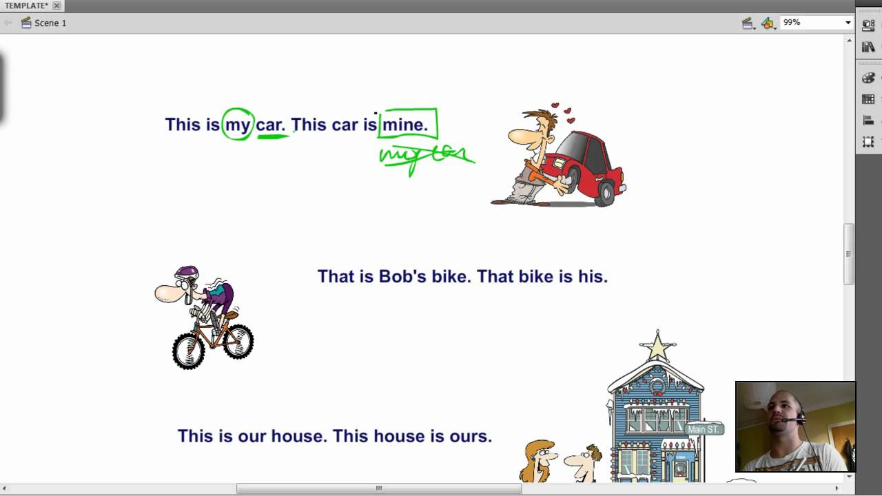 Los Pronombres Posesivos En Ingles Possessive Pronouns