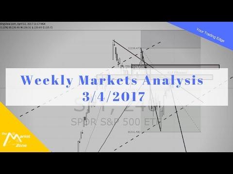 Weekly Markets Analysis 030417