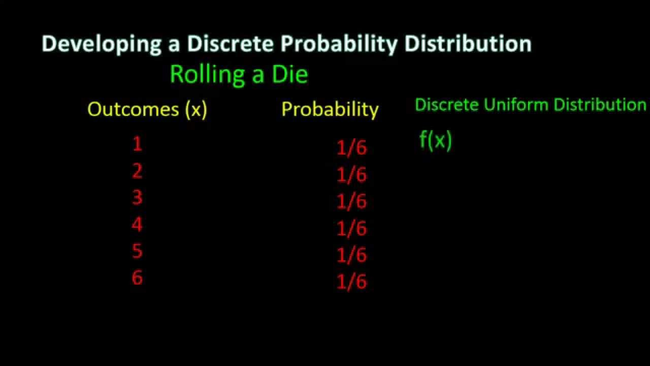 how to find discrete probability distribution on calculator