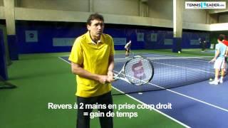 Le revers au tennis