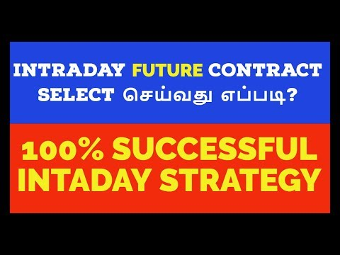 100% Successful Intraday Future Trading |NSE|Tamil|Banknifty|Nifty|Share|Aliceblue|Share|Zerodha|CTA