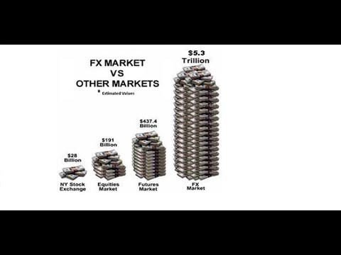 Foreign Exchange Market Size, Liquidity And Volume - Learn To Trade Forex Online