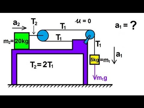 Physics - Mechanics: Applications of Newton's Second Law (8 of 20)
