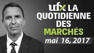 UFX Forex Analyse de Marchés mai-16-2017