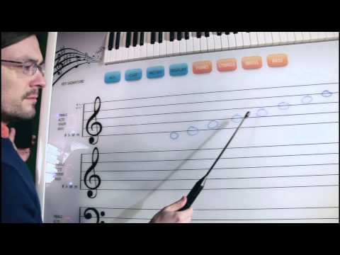 Introducing The Orange Musicboard