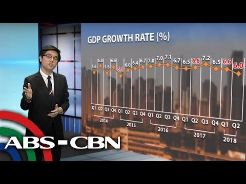 Dissecting Data: What's behind the country's slower economic growth?