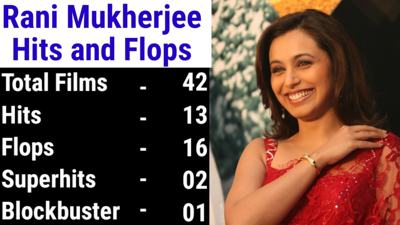 Rani Mukherjee Hits And Flops All Movies Box Office Collection Analysis List