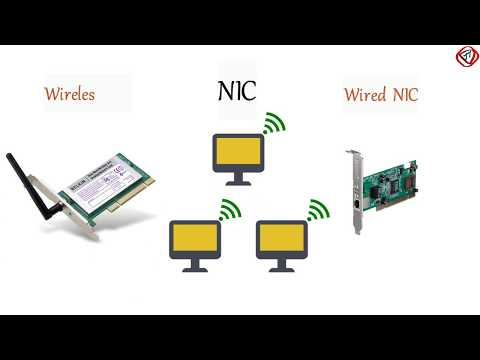 What is a Network Interface Card or NIC ? | TechTerms