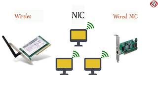 NIC Network Interface Card or Network Card | TechTerms