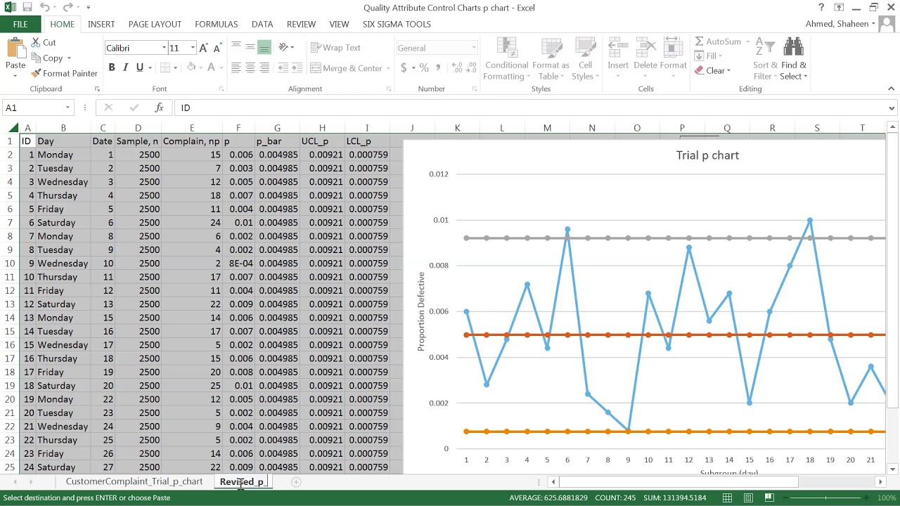 Attribute Control Revised P Charts Ms Excel