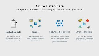 Secure and simple B2B data sharing using Azure Data Share | BRK3094