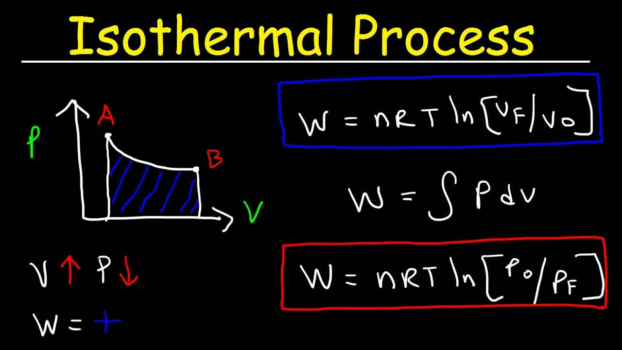 isothermal process thermodynamics work heat internal energy pv diagrams [ 1280 x 720 Pixel ]