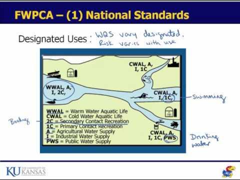 Clean Water Act Legislation