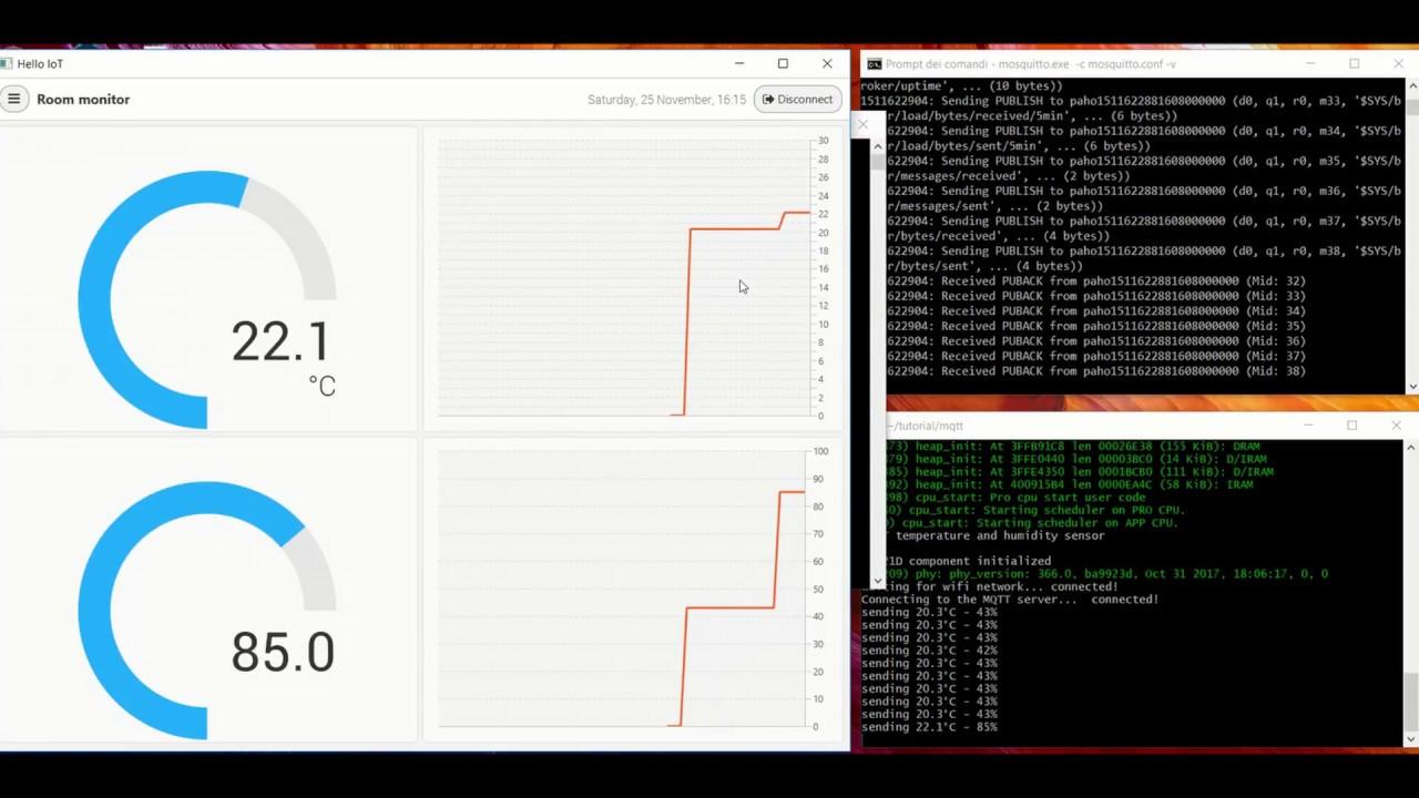 lucadentella it – ESP32 (28) – MQTT and SSL