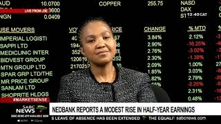 Nedbank releases its latest results