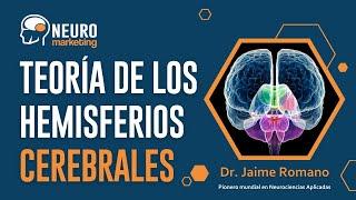 Teoría de los Hemisferios Cerebrales- Dr. Jaime Romano