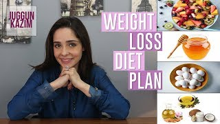 Diet Plan to Lose Weight Fast | Diet Plan by Juggun Kazim | Weight Loss