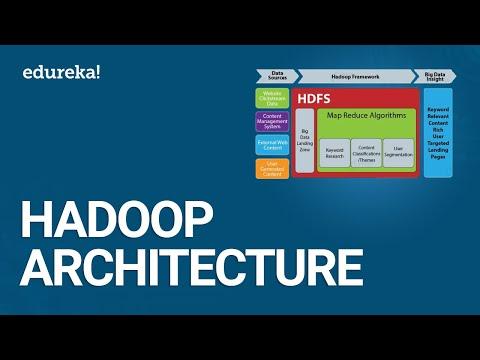 Hadoop Architecture | HDFS Architecture | HDFS Tutorial | Hadoop Tutorial | Edureka