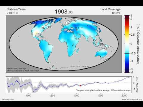 Land Only Average Temperature Anomaly, Five-year Average