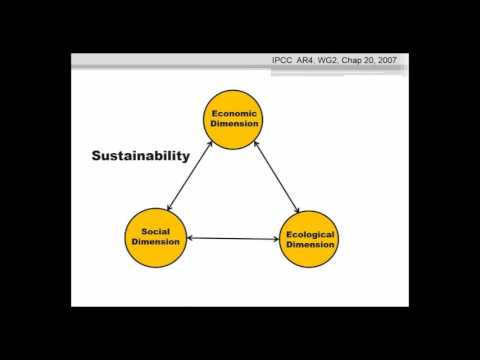 Sustainability Planning and Climate Change Considerations