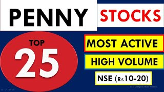 Top 25 Most Active high volume penny stock price (Rs 10 to 20)|| Best Penny Stock 2020 #PennyStocks