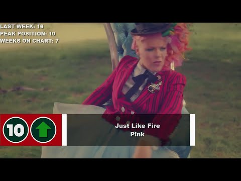 Top 10 Songs Of The Week - June 18, 2016
