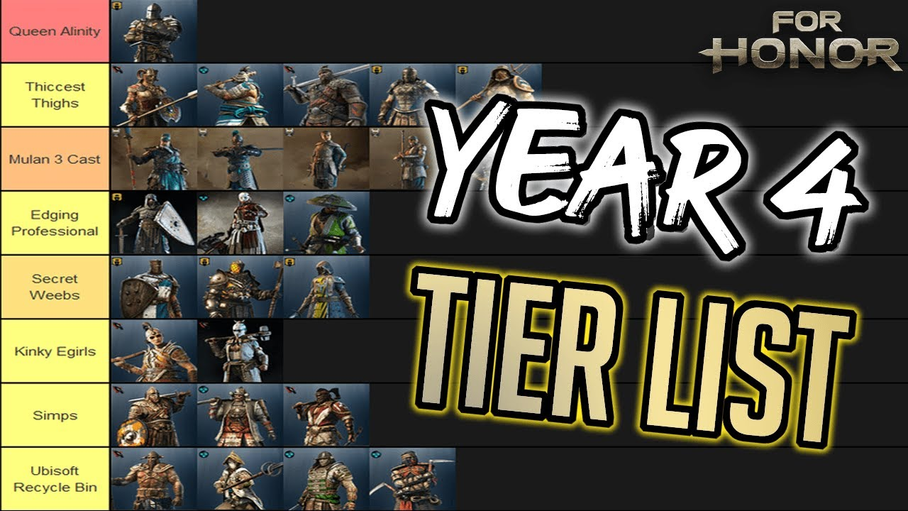 For Honor Year 4 Season 2 Top Tier Duel Hero Tier List Youtube