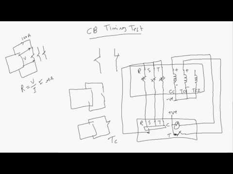 3- شرح اختبار مفاتيح الجهد العالى Circuit Breaker Timing