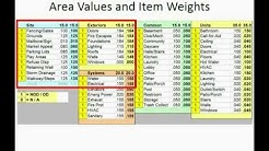 REAC (Real Estate Assessment Center) Scoring Methodology Part 1