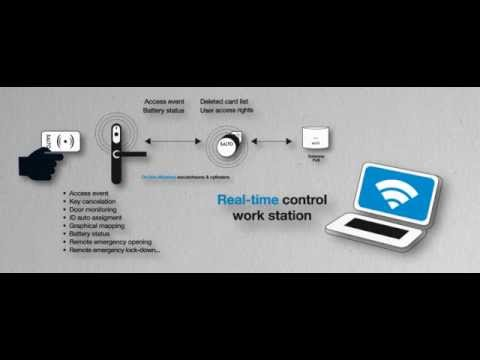 The ABC of Wireless networked RFID locking solutions by SALTO