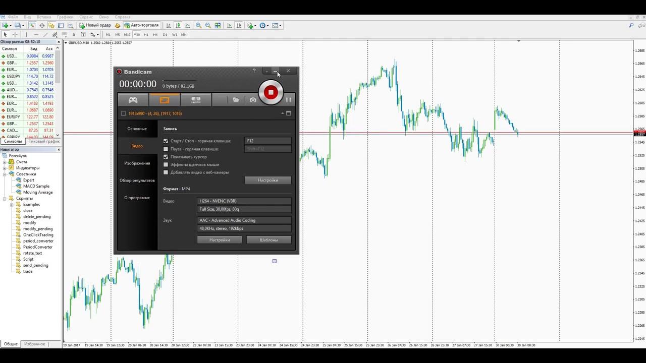 Скрипты торговли форекс обзор дилинговых центров форекс