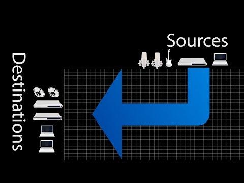 MOTU AVB Audio: Routing Grid Basics