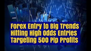 Forex Trend Following Best Entries to Big Trends USD/JPY EUR/JPY CHF/JPY Analysis 10/11