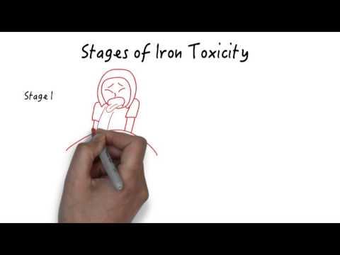 OHSU Tox Shorts:  Iron Toxicity
