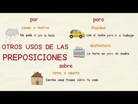 aprender-español:-otros-usos-de-las-preposiciones-(nivel-básico)
