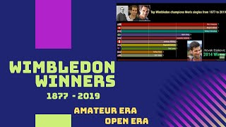 Top Wimbledon Men's Singles winners from 1877 to 2019