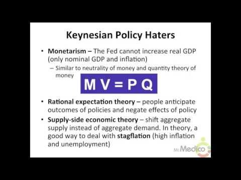 NB5. Top 10 Macroeconomic Theories, Policies, and Growth Concepts of Macroeconomics