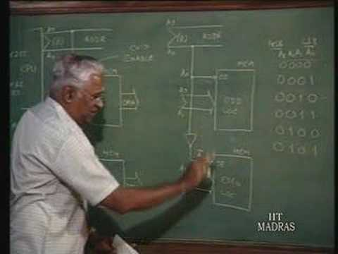Lecture - 16 CPU - Memory Interaction