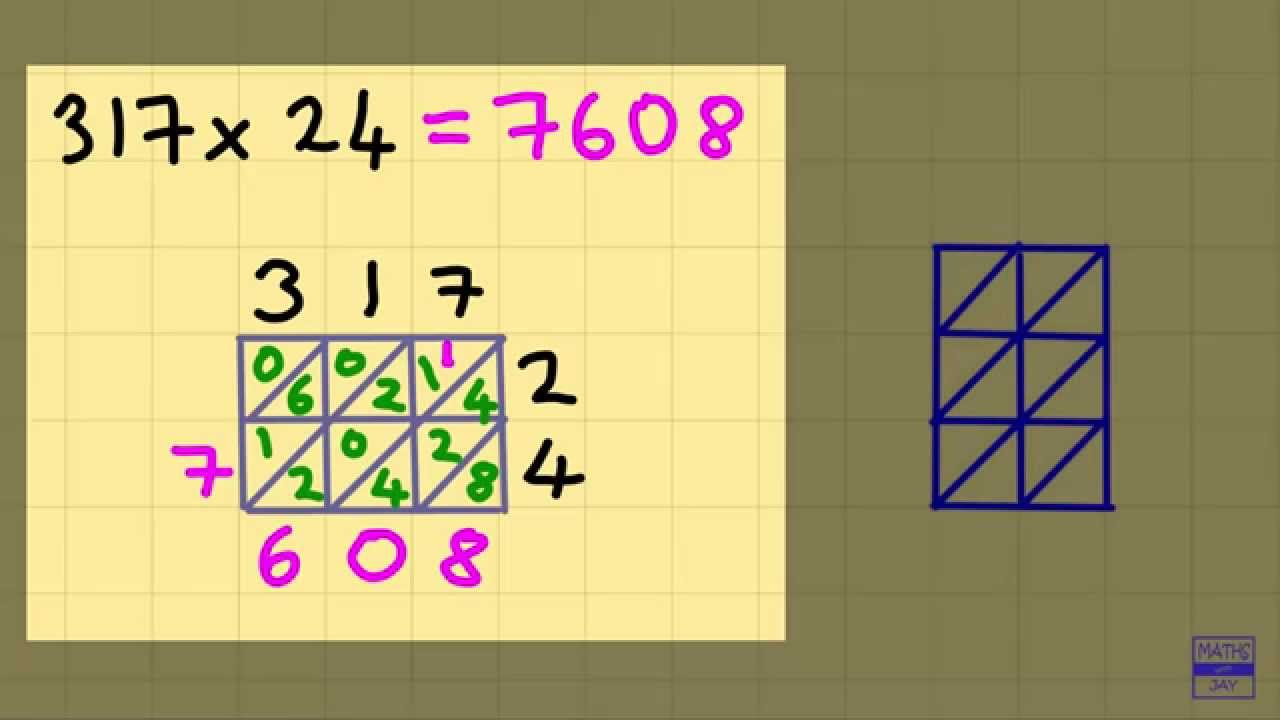 small resolution of Lattice Multiplication: 3 digits times 2 digits - YouTube